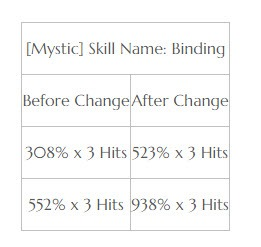 bdo-may-2nd-patch-notes-4