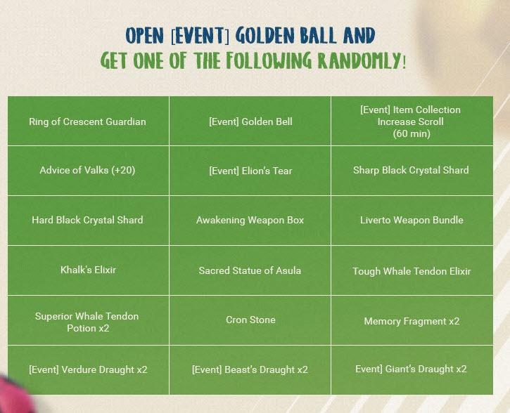 bdo-golden-ball-event-guide-2