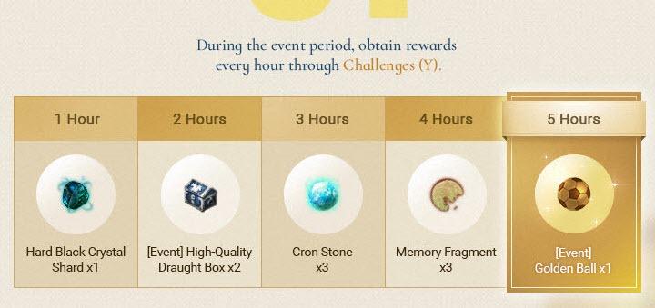 bdo-golden-ball-event-guide