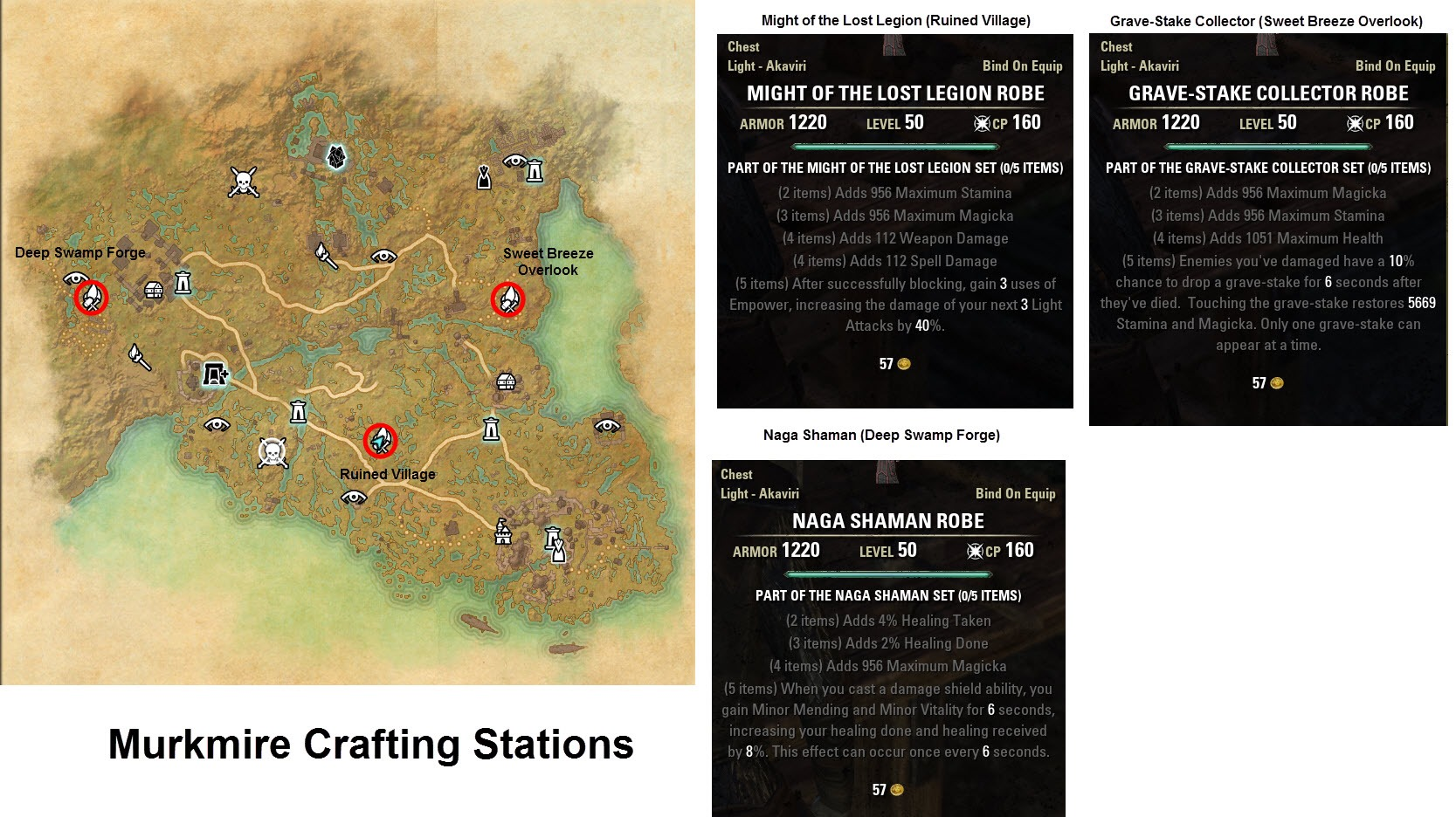eso-murkmire-crafting-stations