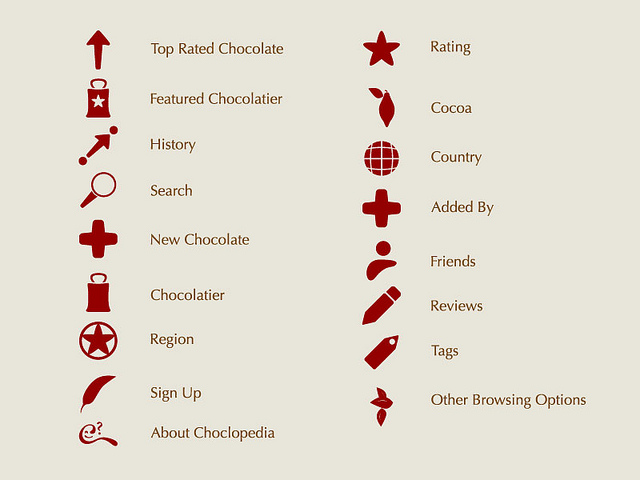 choclopedia-icons-web