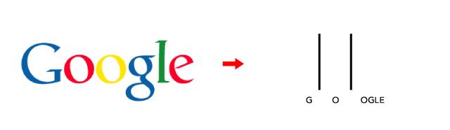 google brandcode