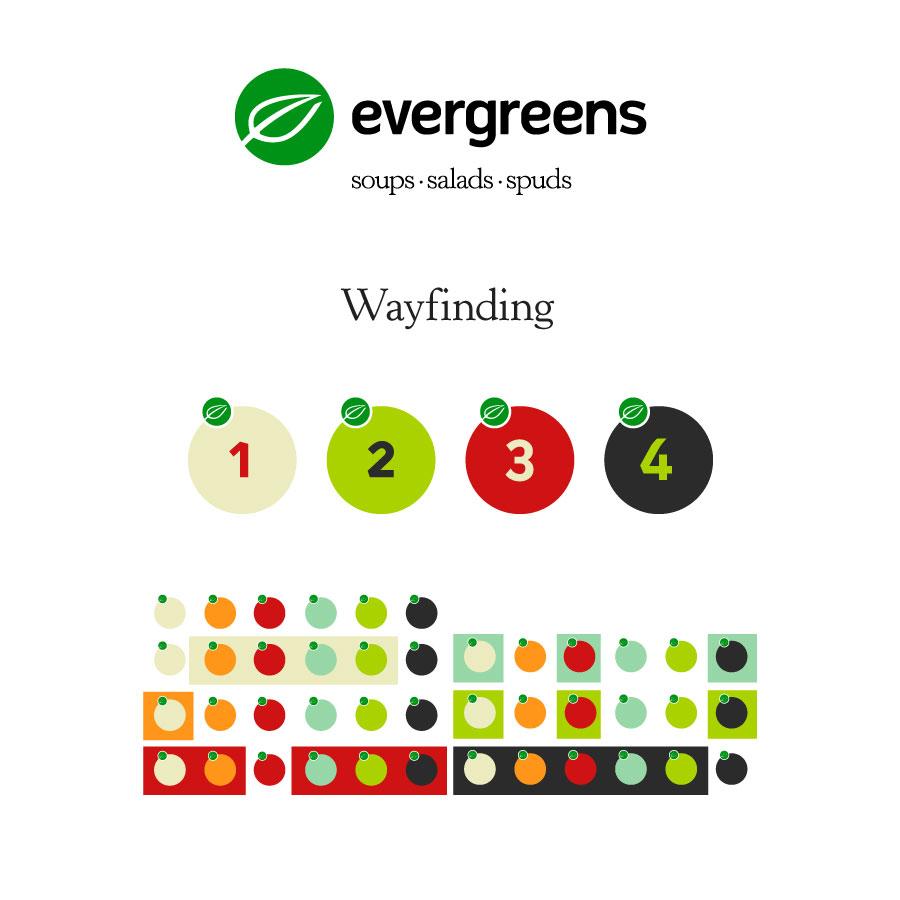 Evergreens_food_6