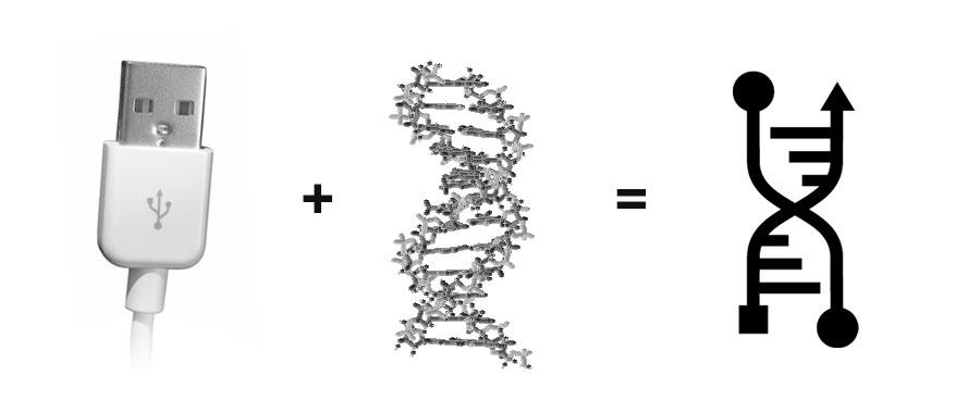 yougenics logo evolution