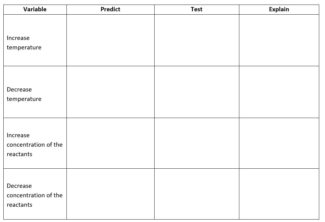 wizerme – Rates of Reaction Worksheet