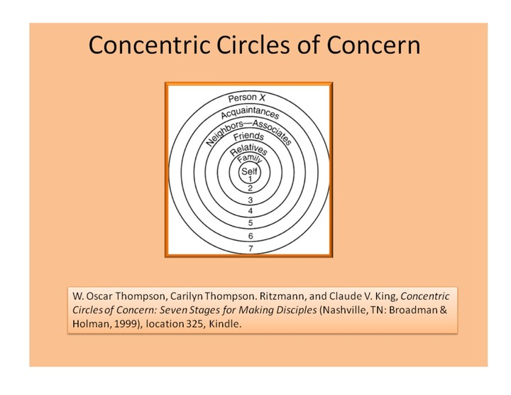 Concentric%20circles-web