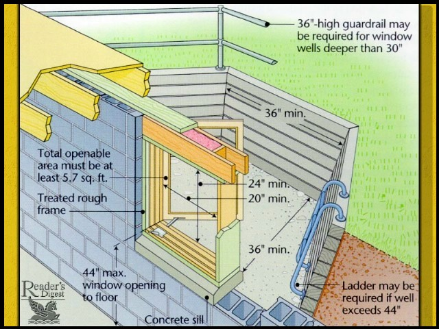 How can i make a basement window larger for How to build a house with a basement