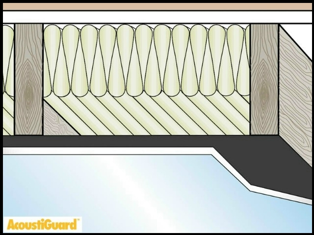 Sound Proofing A Basement Room