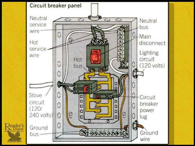 Wondrous They Say I Cant Replace The Electric Heaters In My Moms House Wiring 101 Hemtstreekradiomeanderfmnl