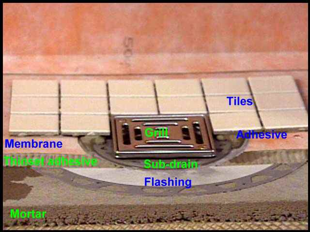 how to fix water leakage through floor from shower