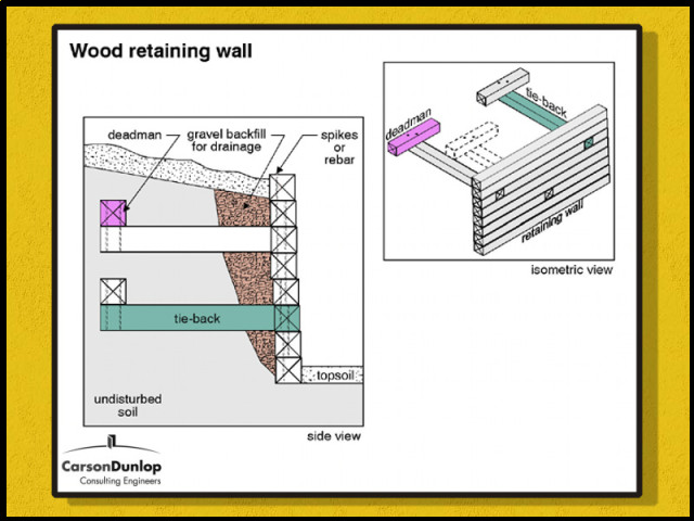 Retaining Walls and Frost