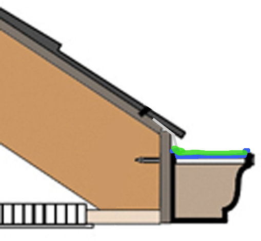 Overview Keeping Leaves Out Of Rain Gutters While Letting