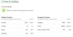 Geneva Crime-Safety