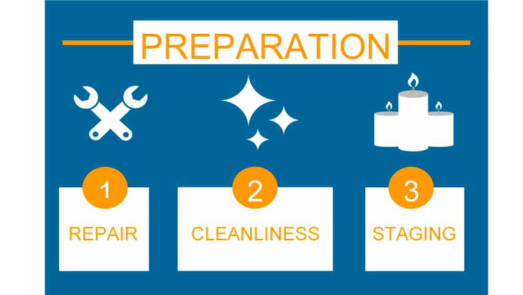 Home sellers guide-preparation