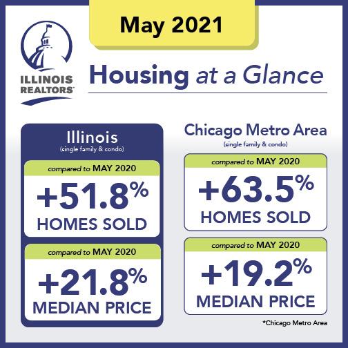 HousingStats_May2021