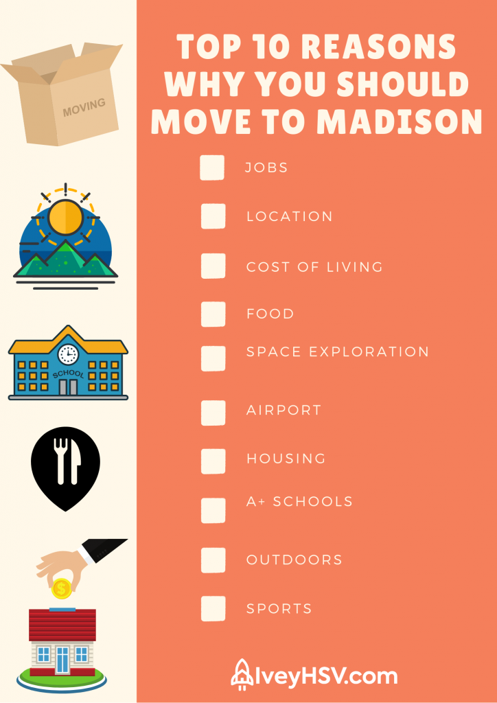 This image has an empty alt attribute; its file name is Madison-TOP-10-724x1024.png