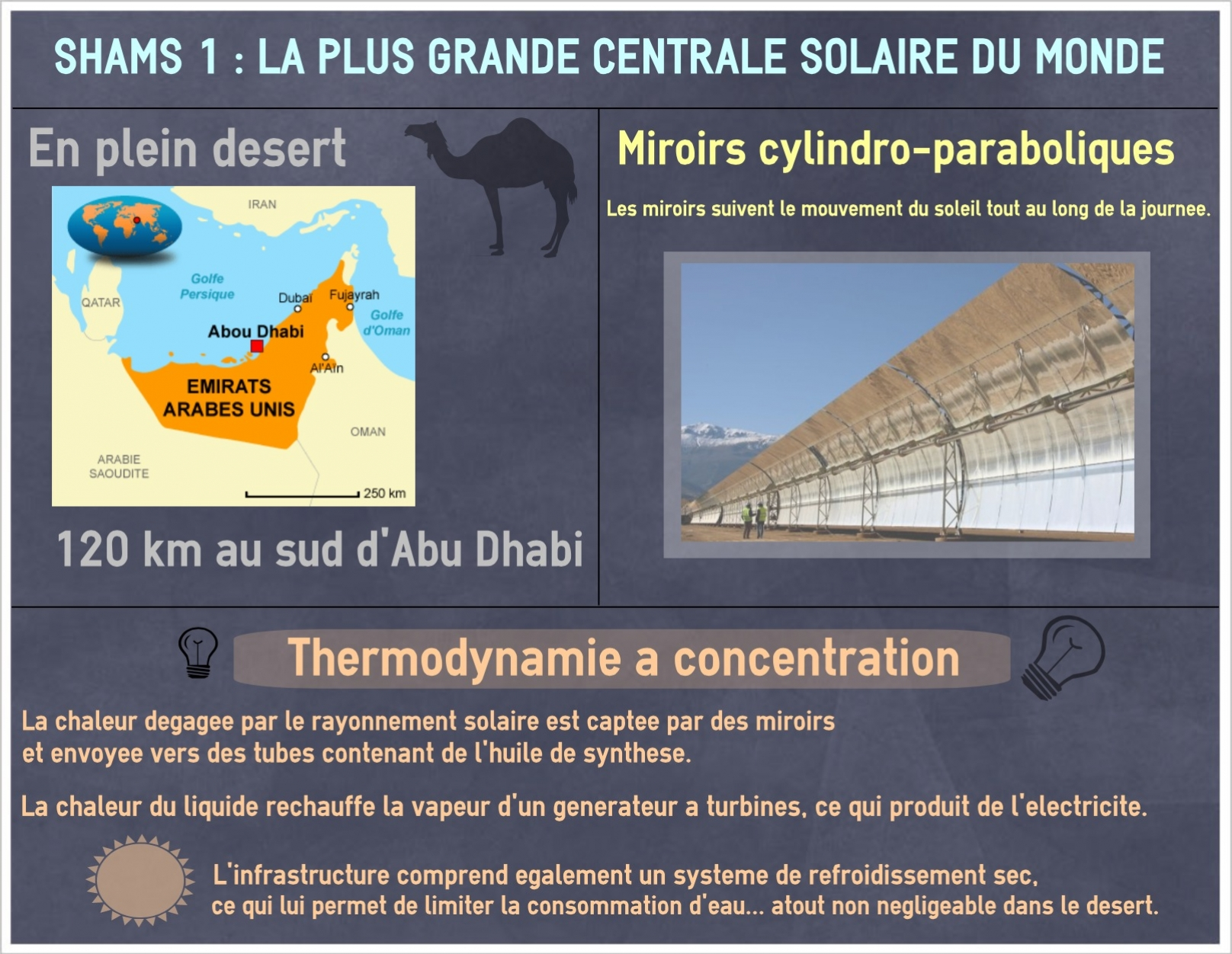 Infographie centrale solaire abu Dhabi