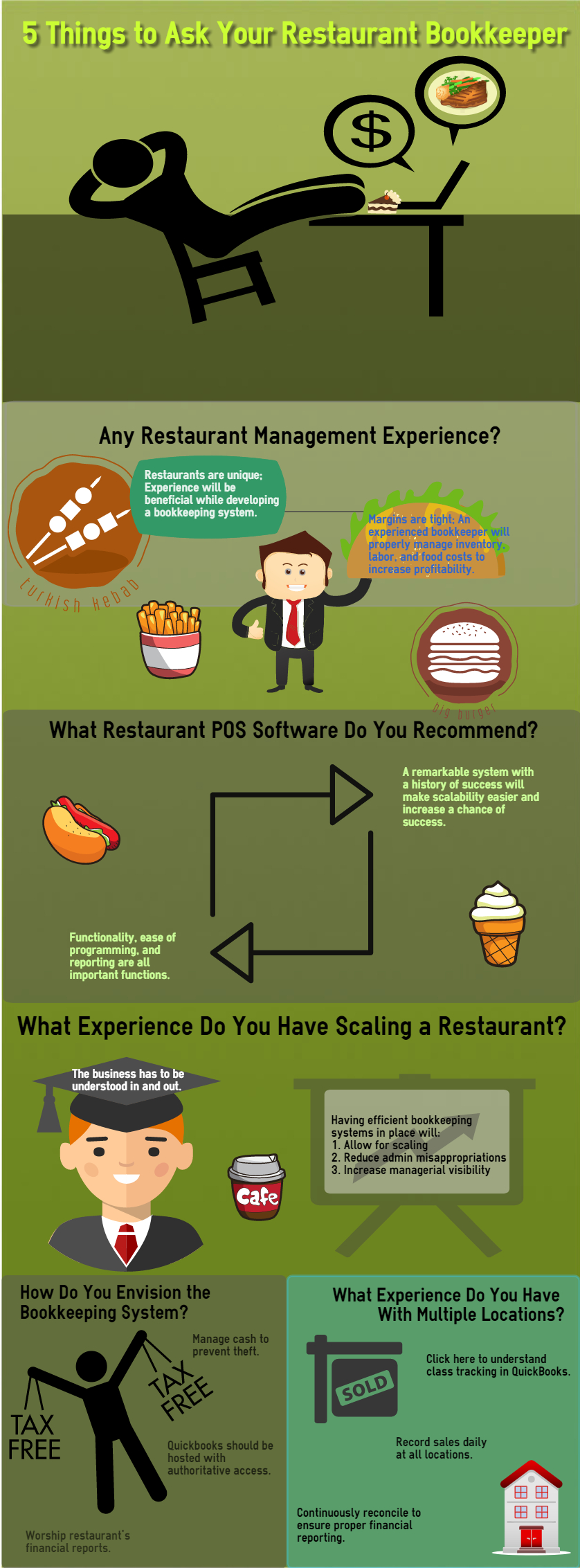 [Infographic] 5 Things to Ask your Restaurant Bookkeeper