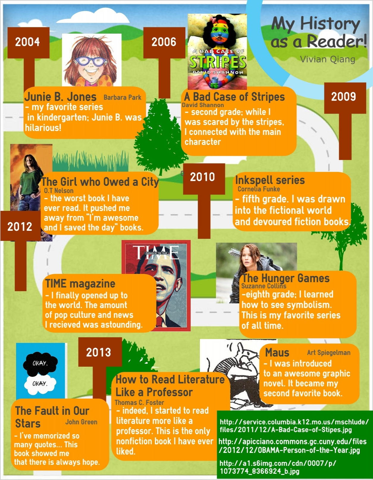 beyond the book: infographics of students' reading history | edutopia