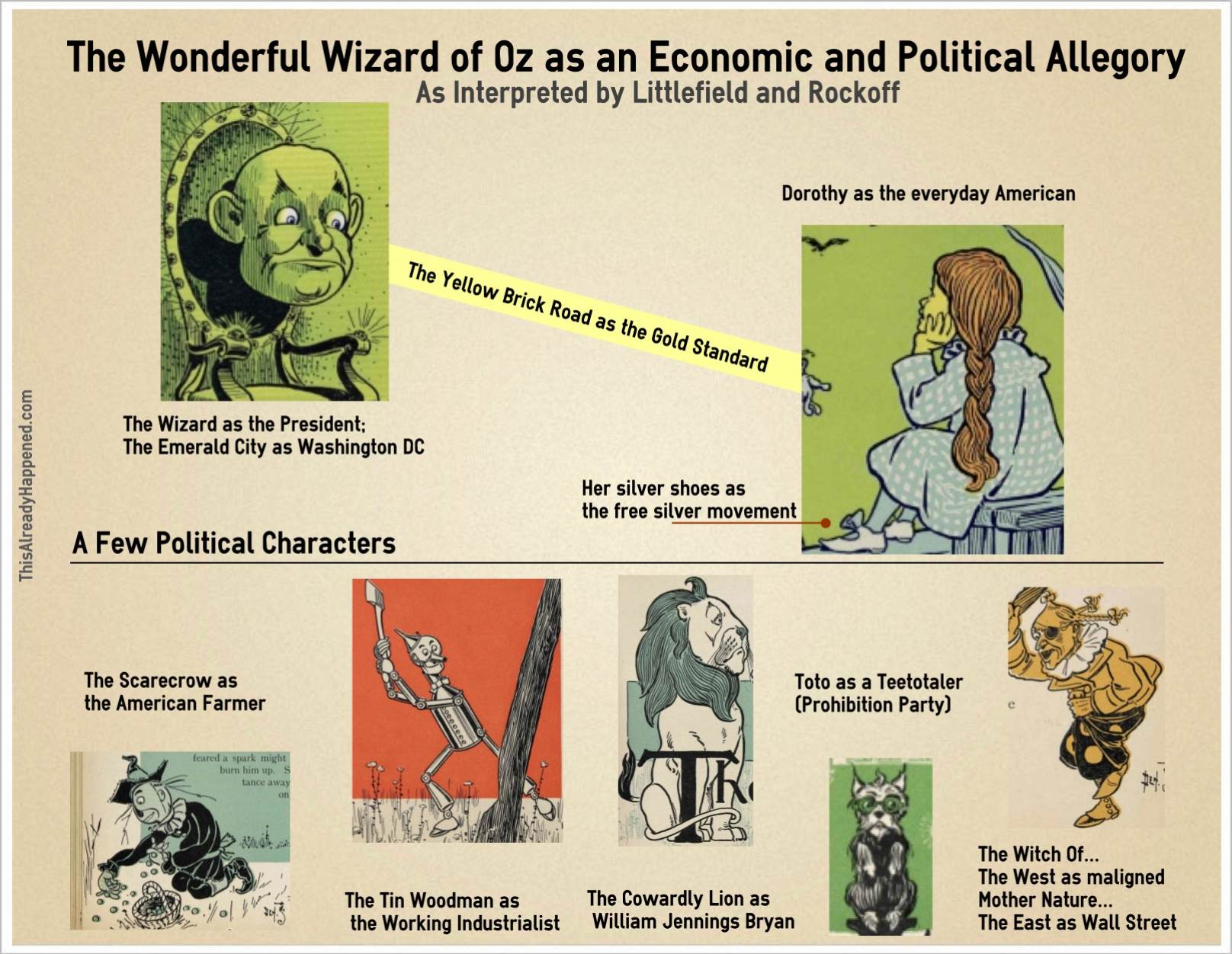 wizard of oz monetary allegory