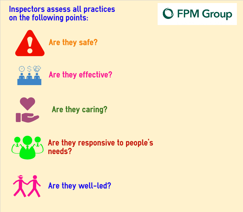 Specific Groups: Can You Challenge The CQC?
