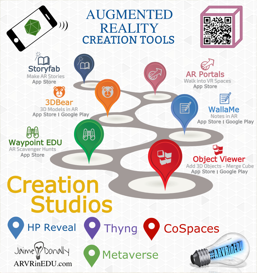 AR Creation Tools