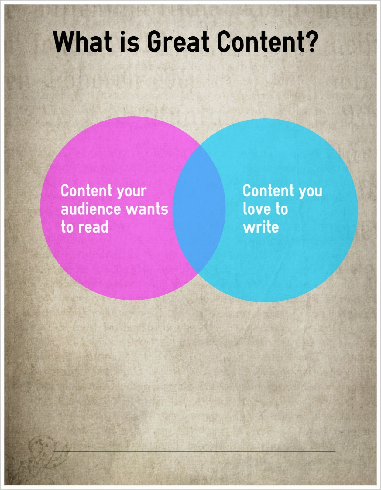 Venn diagran on what is great content. #infographic