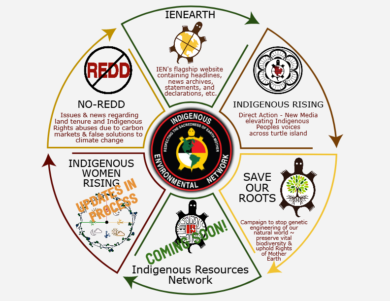 Indigenous Environmental Network - Part 9