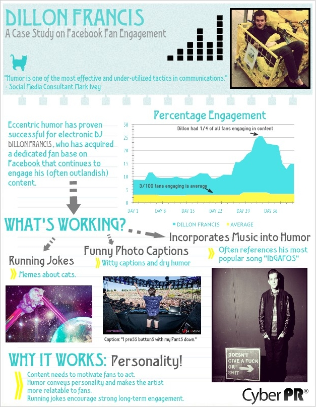 Cyberpr music archive blog casestudydillonfrancis title fandeluxe Choice Image