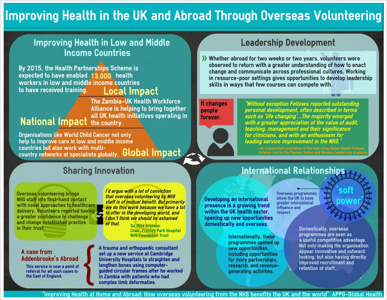 the benefits of volunteering thet volunteering infographic