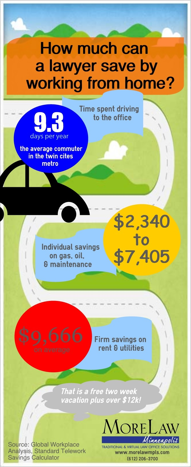 How Much Can A Lawyer Save By Working From Home? (Infographic)