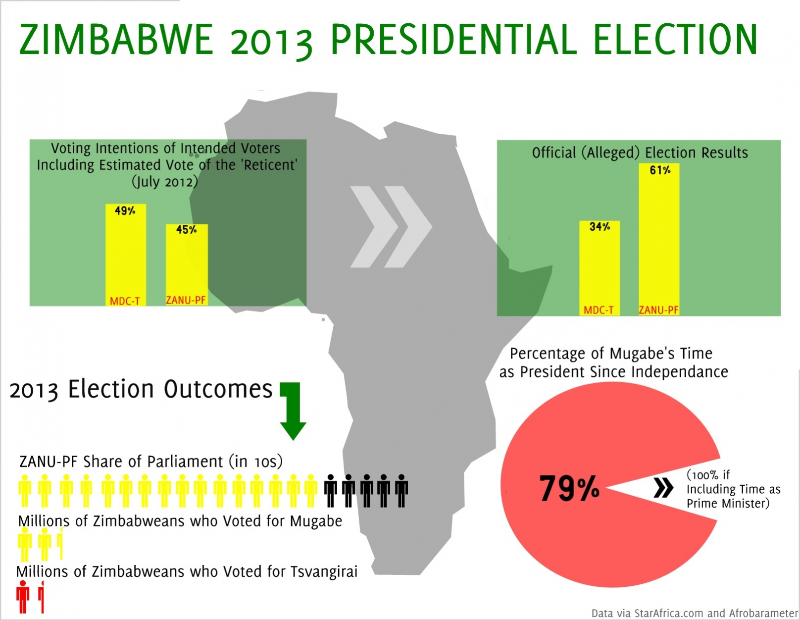 Zimbabwe2013Election title=