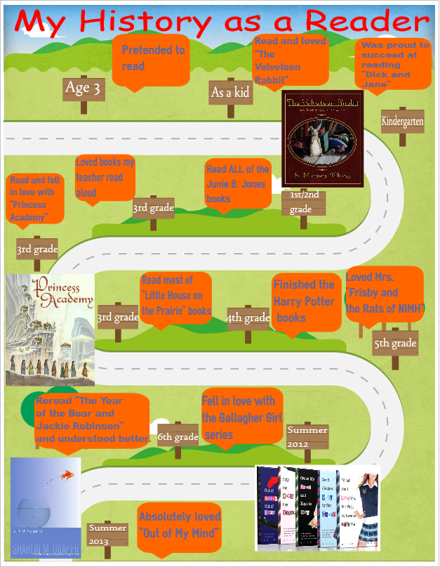 BJHS Student Infographic Projects