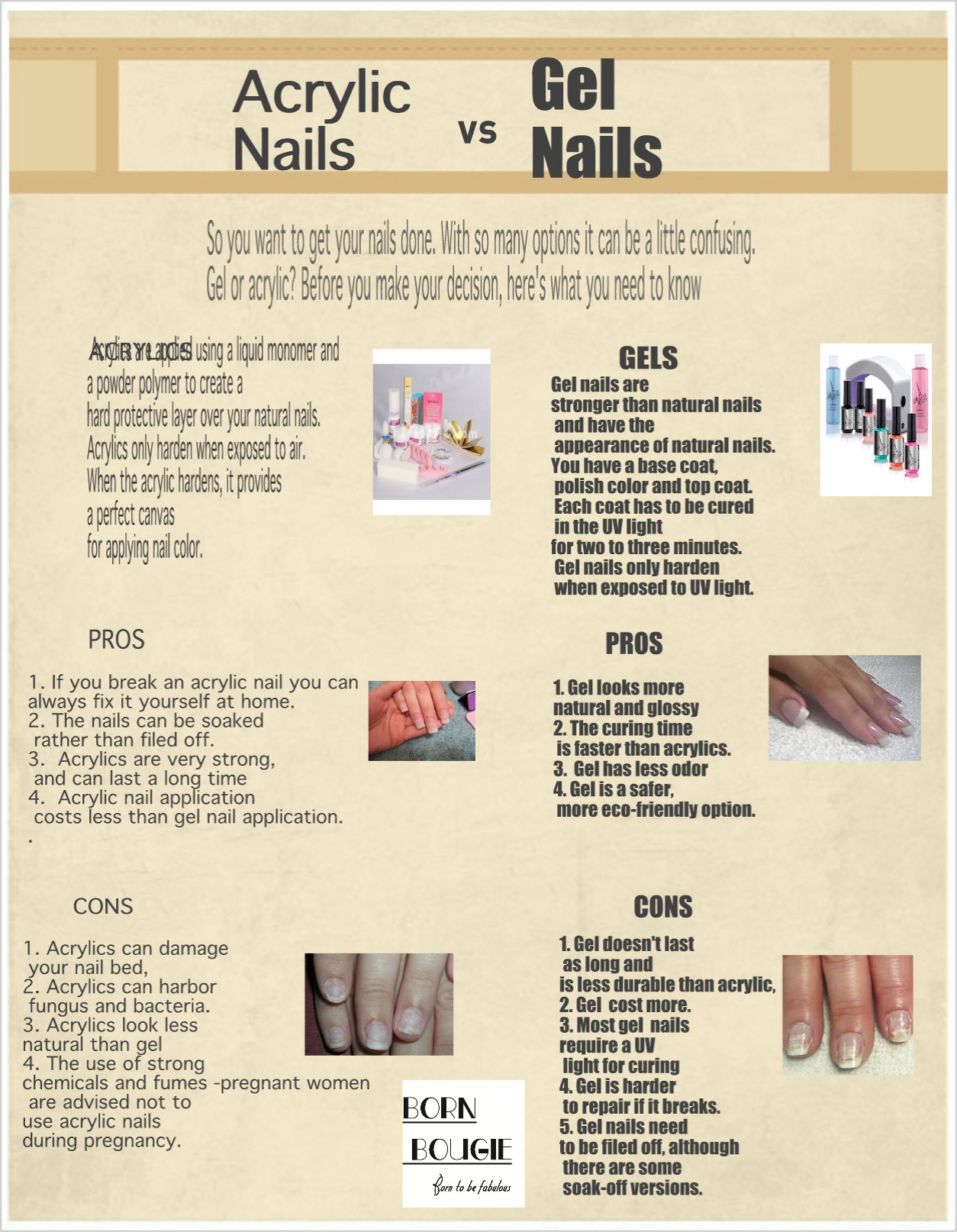 Acrylic Nails vs. Gel Nails; Which is Better?
