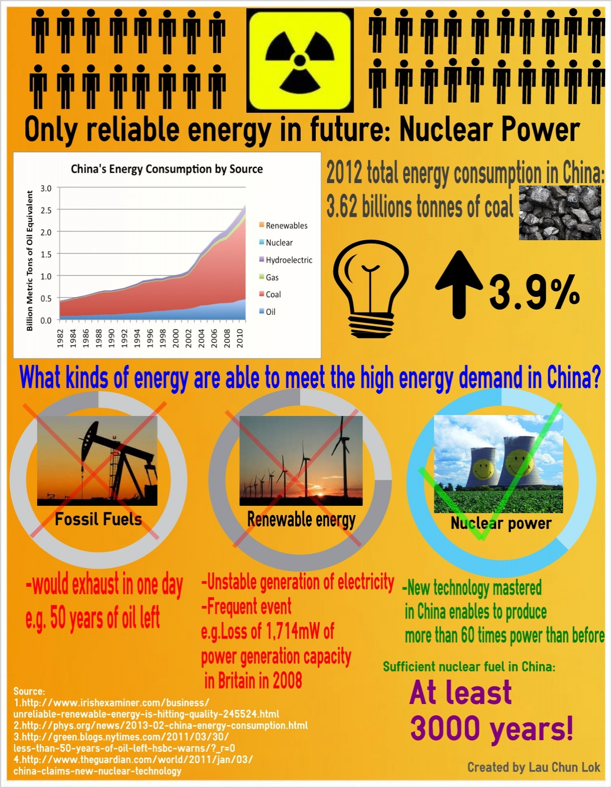 welcome to ben s life infographic share one of the points in my s3 amazonaws com easel ly all easels 239873 nuclearpower image jpg