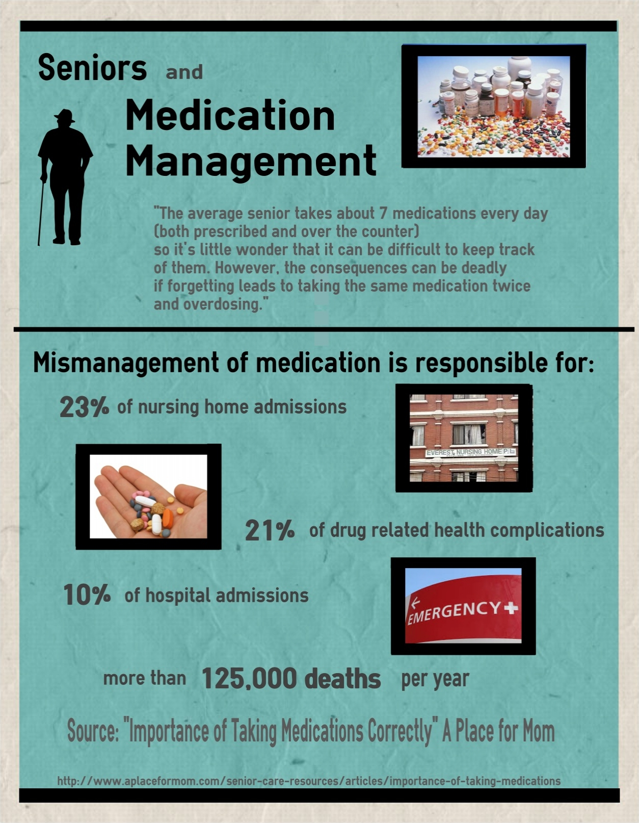 Safety Facts Medication Senior Safety Pinterest