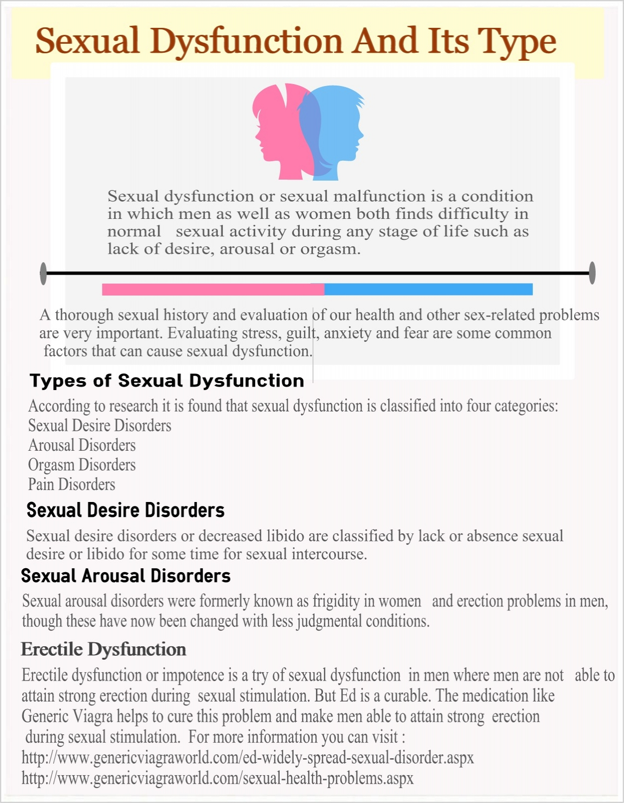 the characteristics and treatment of erectile dysfunction disorder Baseline characteristics and treatment outcomes for men with acquired or lifelong premature ejaculation with mild or no erectile dysfunction: disorder that is, at.