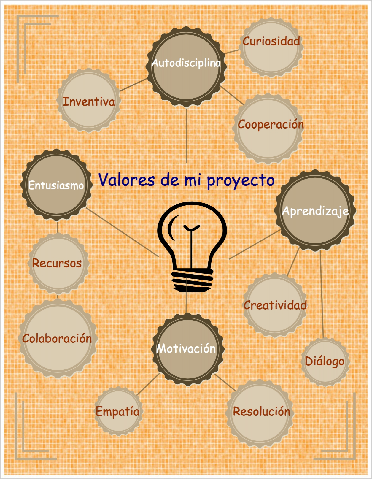 Valoresdemiproyecto title=