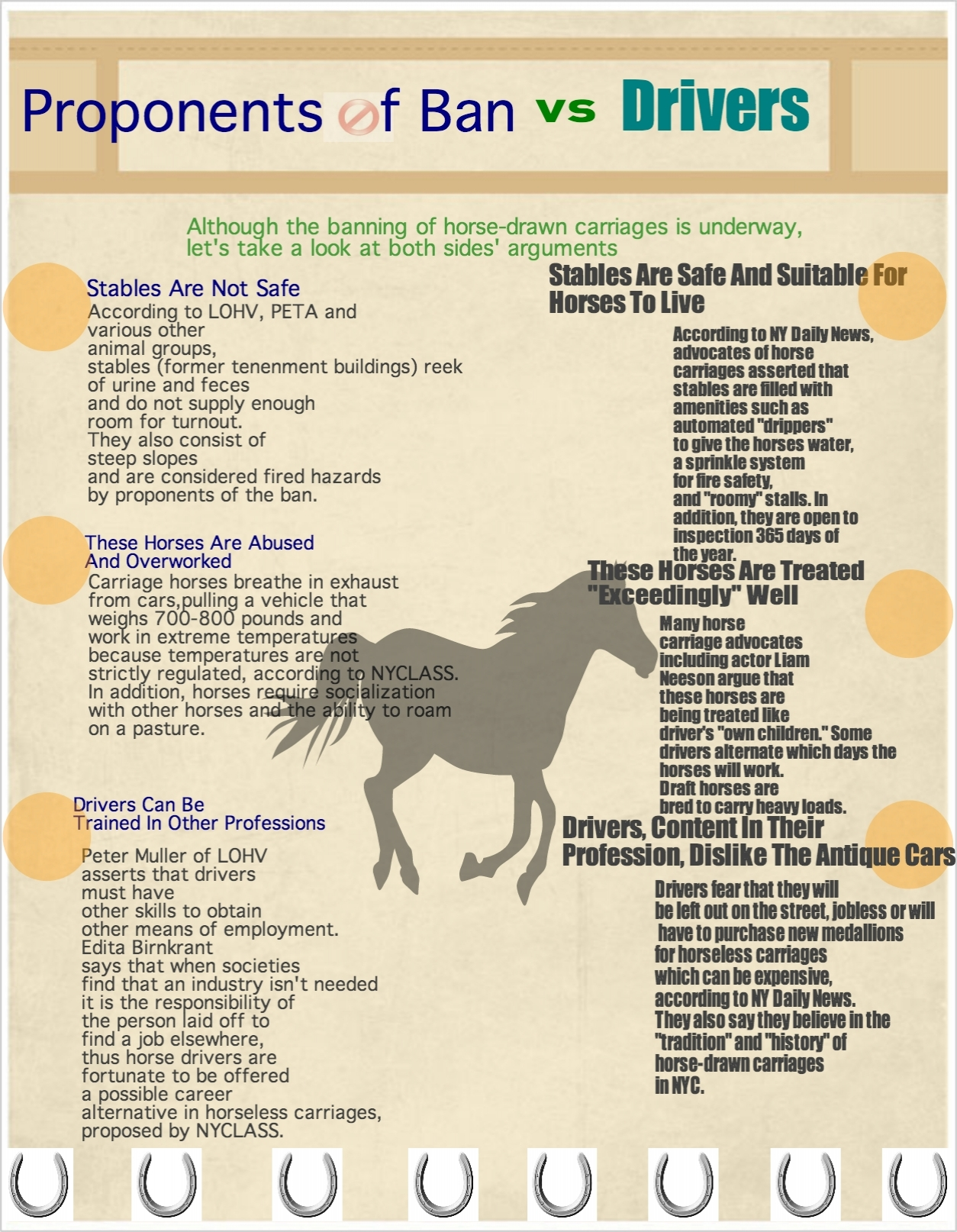 HorseCarriageInfographic title=