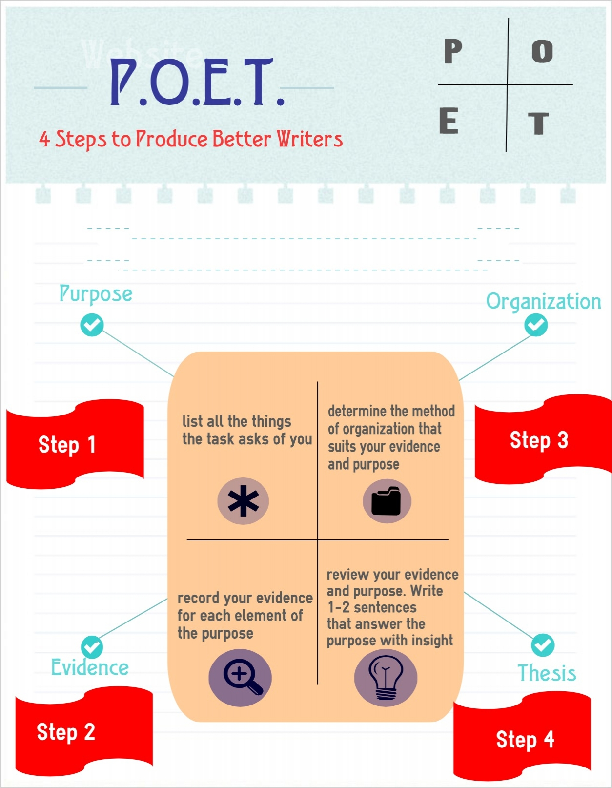 4 Steps To Success: 4 Steps To Improve Student Writing