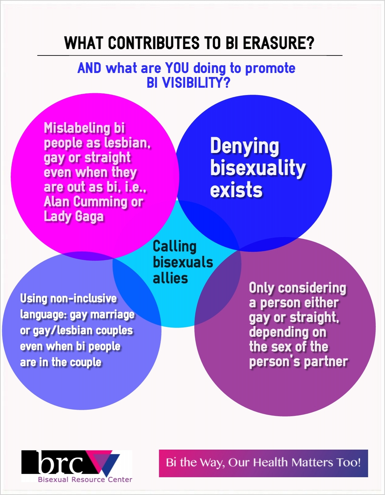 Bi Erasure: What contributes? What do you do to promote visibility? Bisexual Resource Center