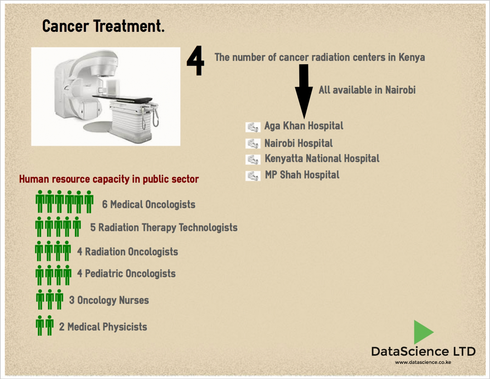 CancerTreatmentFacilities title=