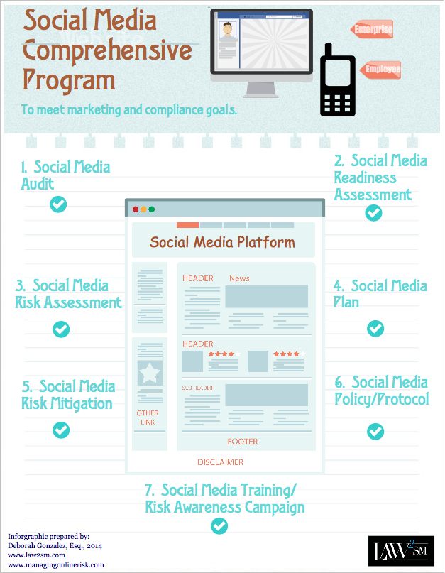 SocialMediaComprehensiveProgram