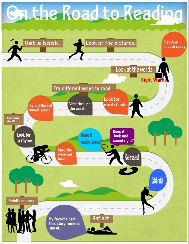 Reading Strategies Infographic : Growing Pains