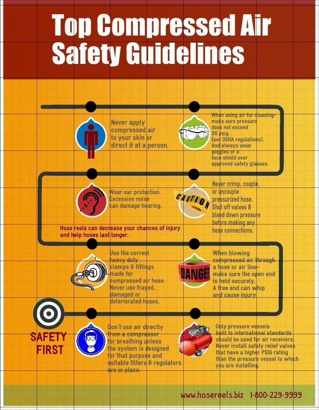 safety_guidelines title=
