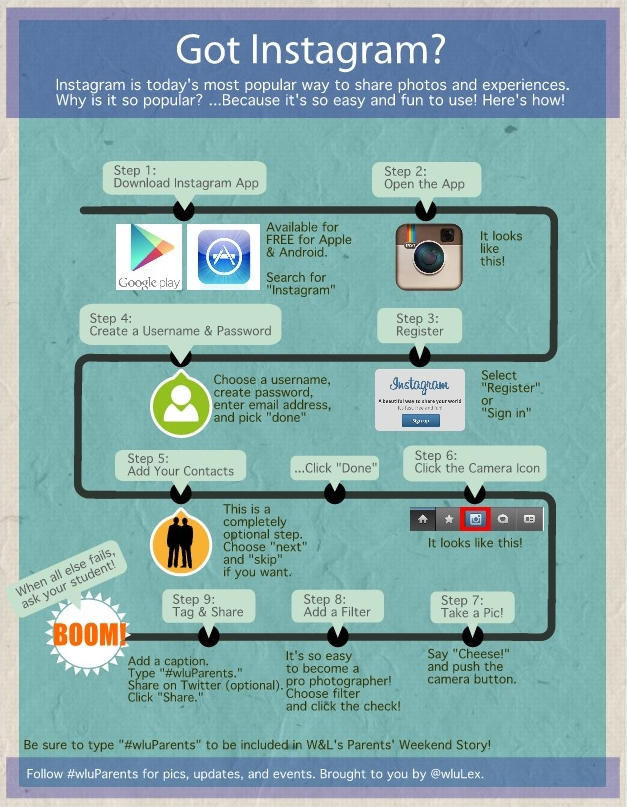 A parents guide for using Instagram.