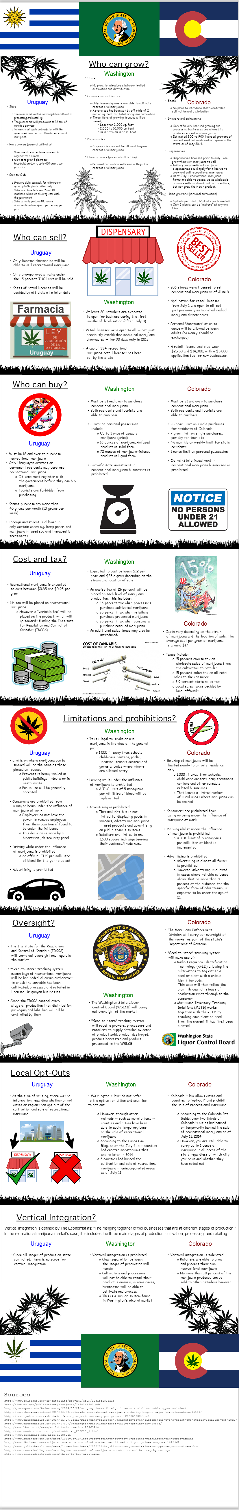 Image Result For Can Marijuana Harm