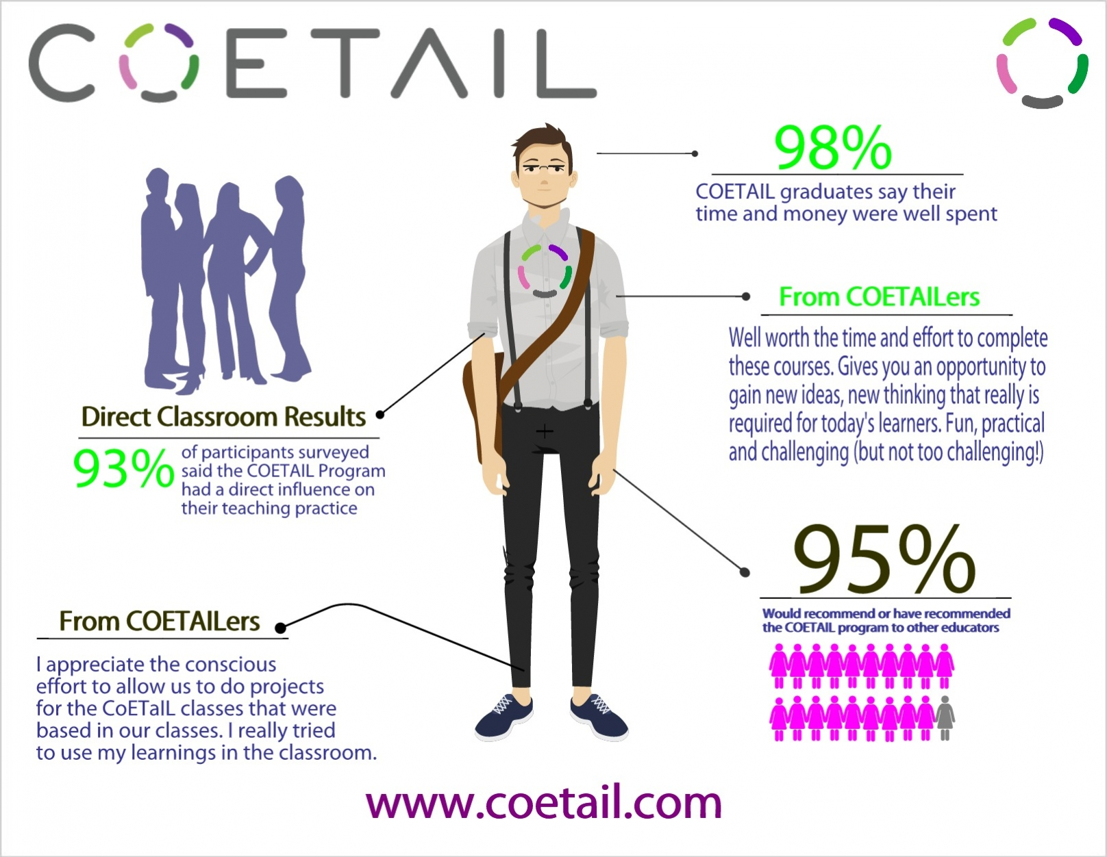 coetail title=