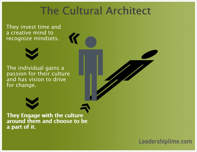 Leading Cultural Architect