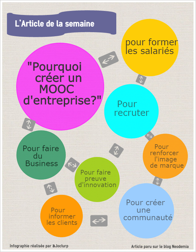 infographie miss mooc paris